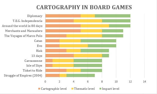 boardgames_geographicmind